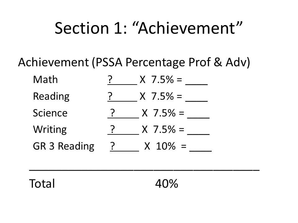 Section 1: Achievement Achievement (PSSA Percentage Prof & Adv) Math .