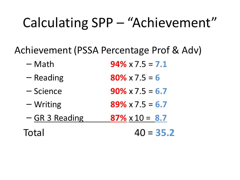 Calculating SPP – Achievement Achievement (PSSA Percentage Prof & Adv) – Math 94% x7.5 = 7.1 – Reading80% x7.5 = 6 – Science90% x7.5 = 6.7 – Writing89% x7.5 = 6.7 – GR 3 Reading87% x10 = 8.7 Total40 = 35.2