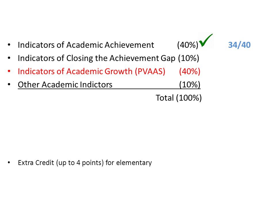 Indicators of Academic Achievement (40%)34/40 Indicators of Closing the Achievement Gap (10%) Indicators of Academic Growth (PVAAS) (40%) Other Academic Indictors (10%) Total (100%) Extra Credit (up to 4 points) for elementary
