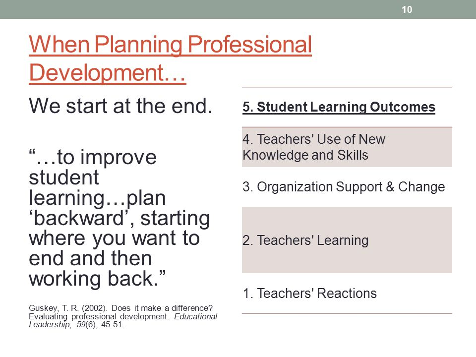When Planning Professional Development… We start at the end.