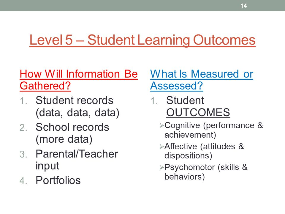 Level 5 – Student Learning Outcomes How Will Information Be Gathered.