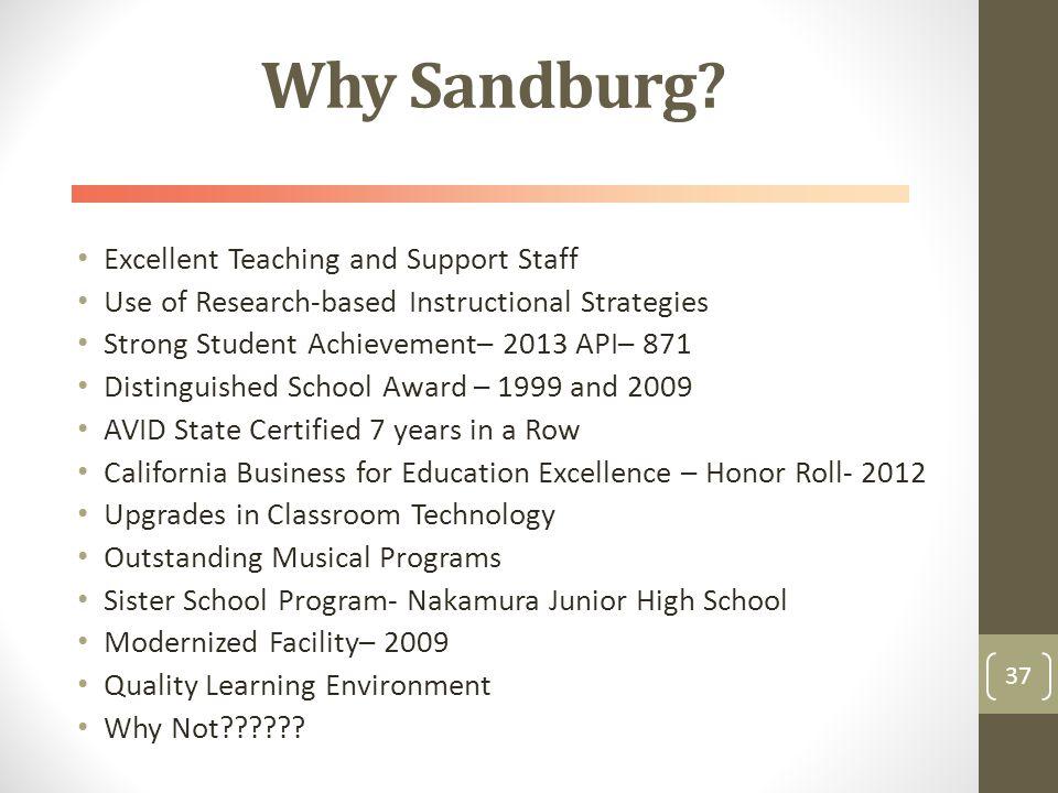 Why Sandburg.