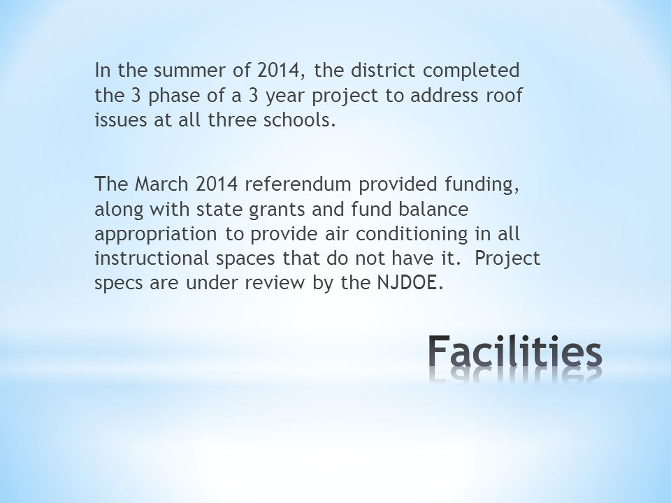 In the summer of 2014, the district completed the 3 phase of a 3 year project to address roof issues at all three schools.