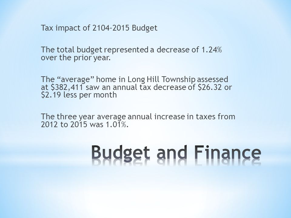 "Tax impact of 2104-2015 Budget The total budget represented a decrease of 1.24% over the prior year. The ""average"" home in Long Hill Township assessed"