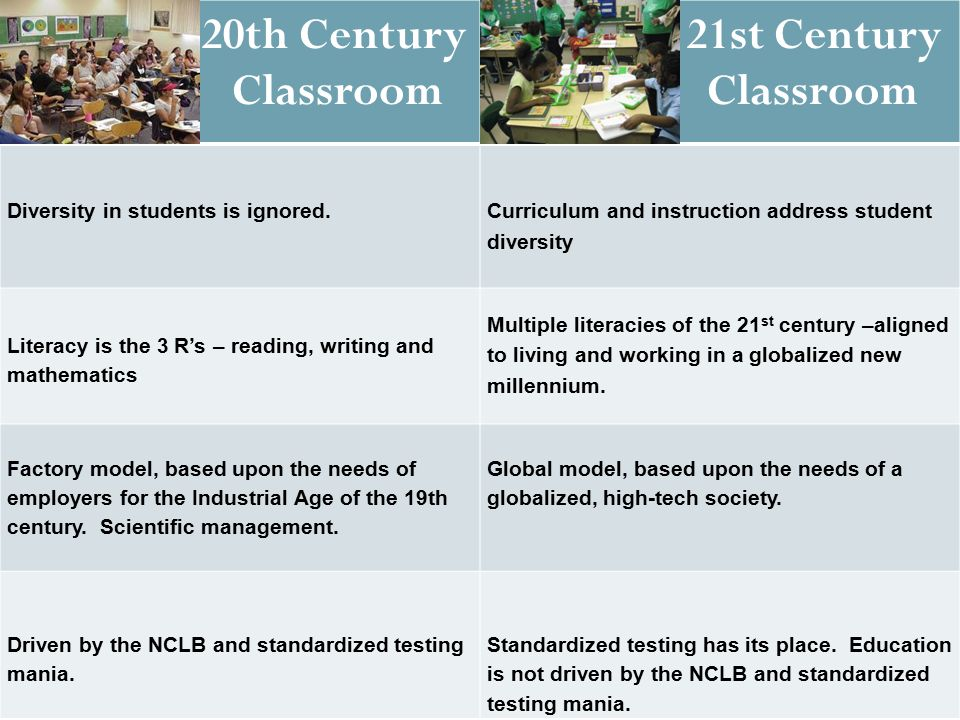 20th Century Classroom 21st Century Classroom Diversity in students is ignored. Curriculum and instruction address student diversity Literacy is the 3