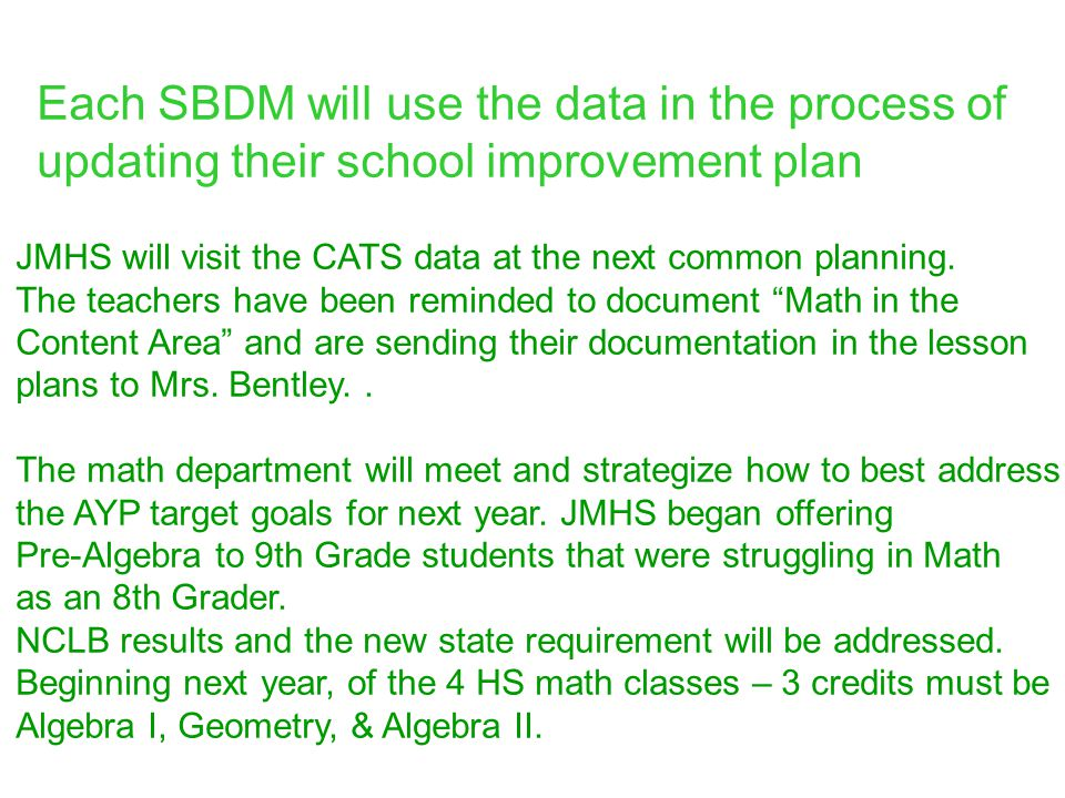 Each SBDM will use the data in the process of updating their school improvement plan JMHS will visit the CATS data at the next common planning.