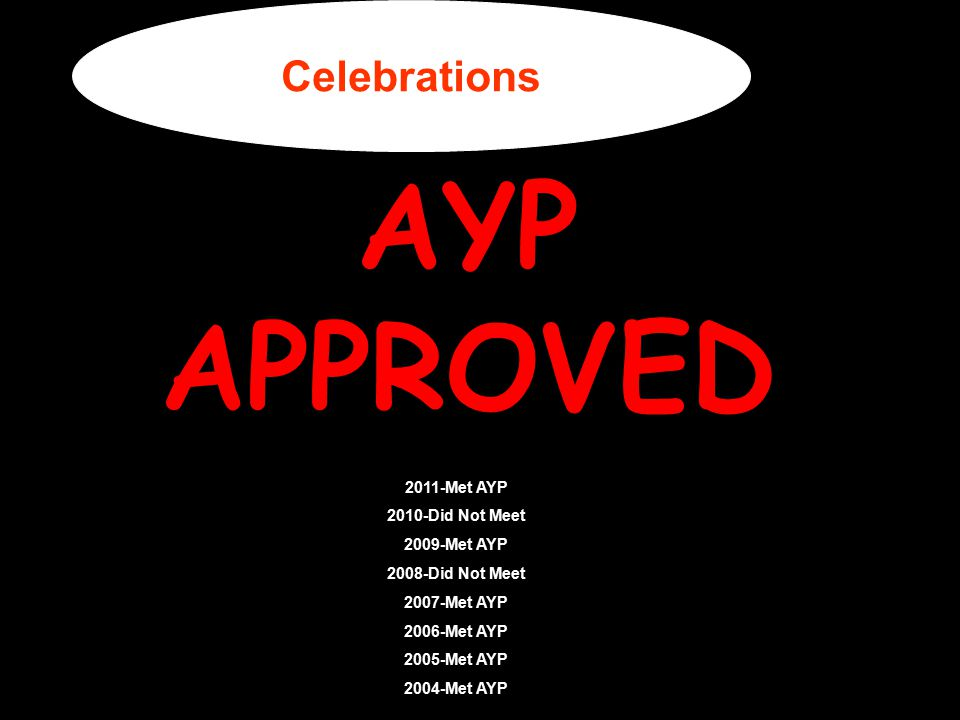 Celebrations AYP APPROVED 2011-Met AYP 2010-Did Not Meet 2009-Met AYP 2008-Did Not Meet 2007-Met AYP 2006-Met AYP 2005-Met AYP 2004-Met AYP
