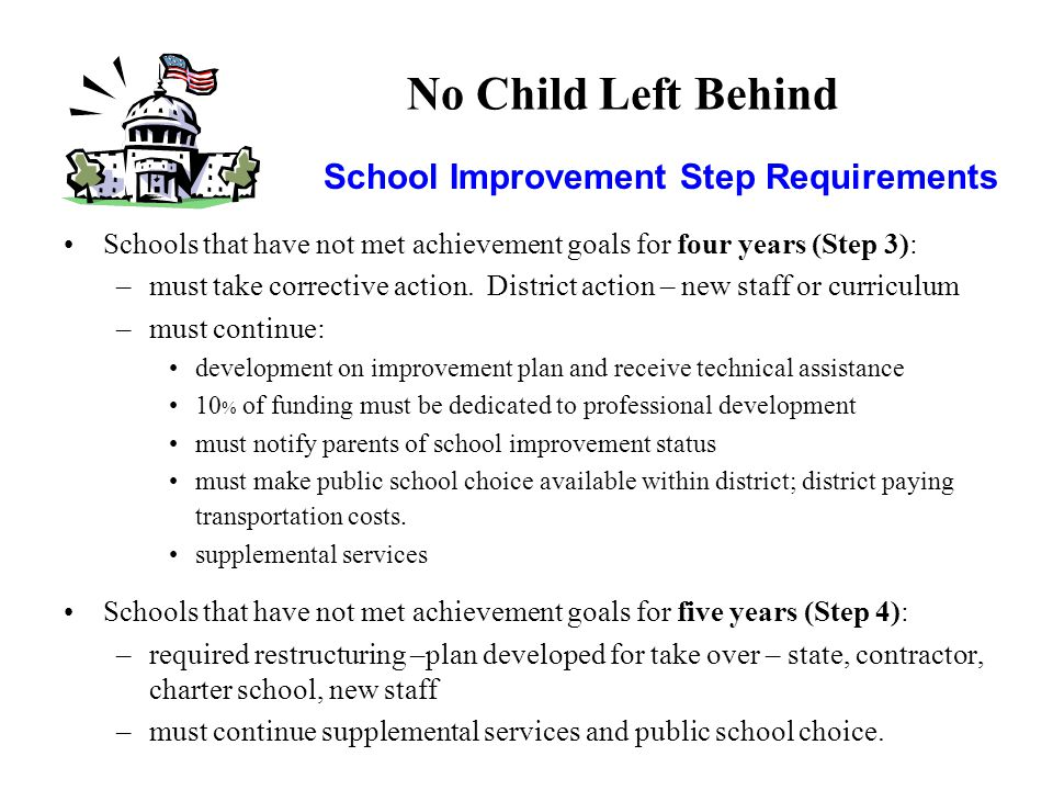 School Improvement Step Requirements Schools are identified as in need of school improvement after two consecutive years of not meeting Adequate Yearly Progress Schools that have not met achievement goals for two consecutive years (Step 1): –must develop an improvement plan and receive technical assistance –10 % of funding must be dedicated to professional development –must notify parents of school improvement status –must make public school choice available within district; district paying transportation costs.