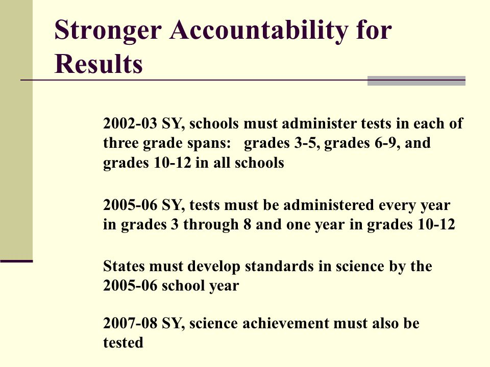 Stronger Accountability for Results 2002-03 SY, schools must administer tests in each of three grade spans: grades 3-5, grades 6-9, and grades 10-12 in all schools 2005-06 SY, tests must be administered every year in grades 3 through 8 and one year in grades 10-12 States must develop standards in science by the 2005-06 school year 2007-08 SY, science achievement must also be tested