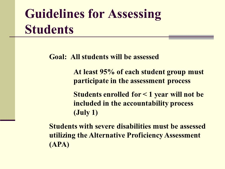 Guidelines for Assessing Students Goal: All students will be assessed At least 95% of each student group must participate in the assessment process Students enrolled for < 1 year will not be included in the accountability process (July 1) Students with severe disabilities must be assessed utilizing the Alternative Proficiency Assessment (APA)