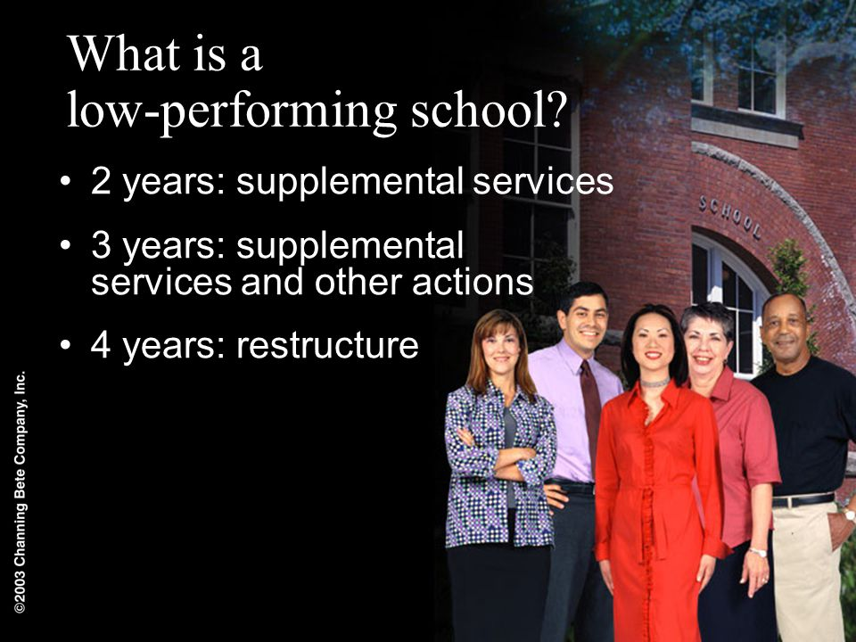 What is a low-performing school? 2 years: supplemental services 3 years: supplemental services and other actions 4 years: restructure
