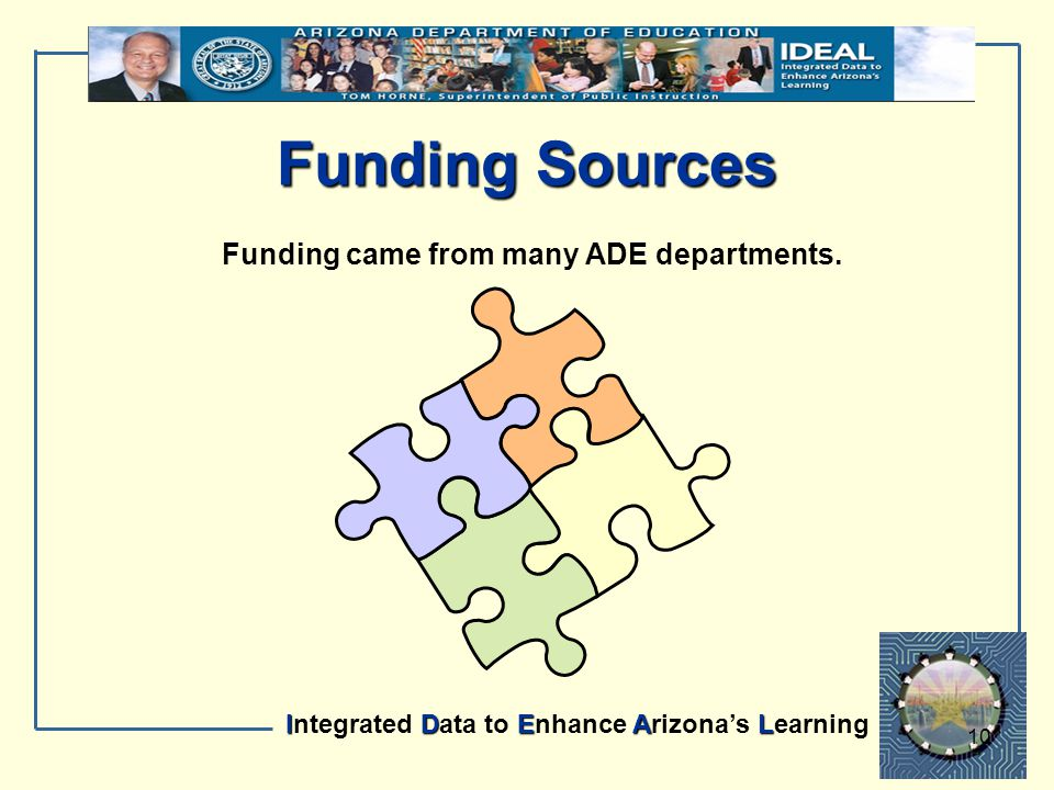 IDEAL Integrated Data to Enhance Arizona's Learning 10 Funding Sources Funding came from many ADE departments.