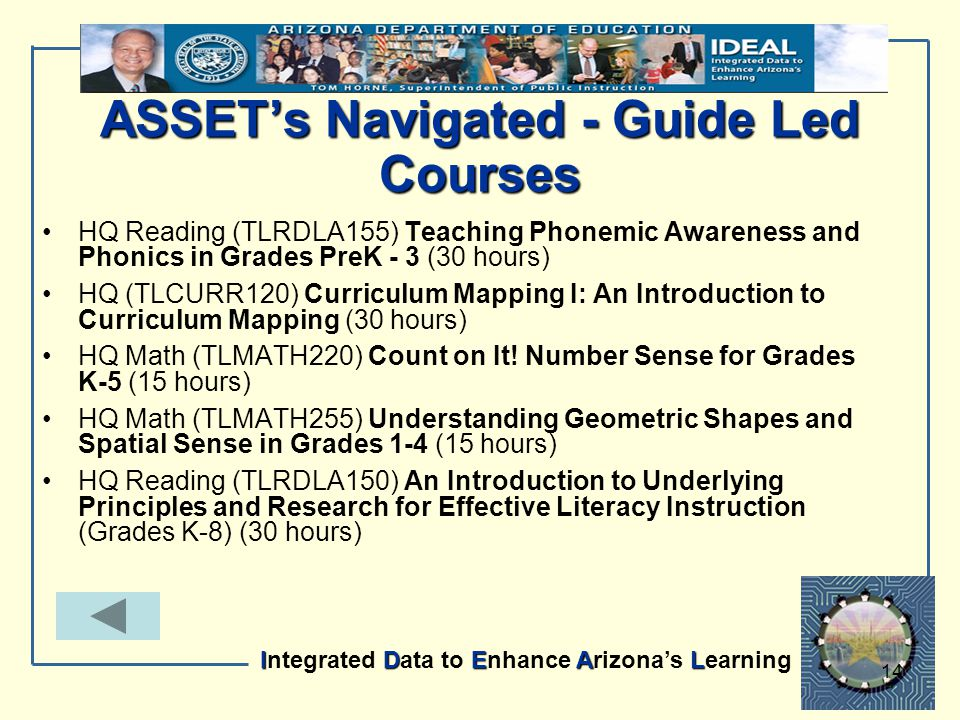 IDEAL Integrated Data to Enhance Arizona's Learning 14 ASSET's Navigated - Guide Led Courses HQ Reading (TLRDLA155) Teaching Phonemic Awareness and Ph