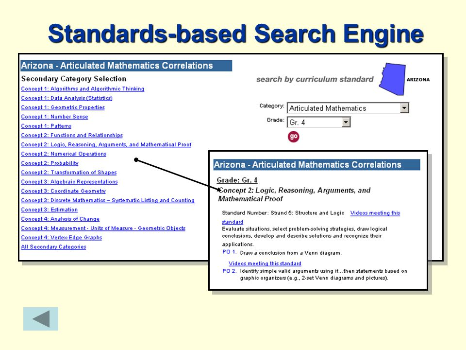 Standards-based Search Engine