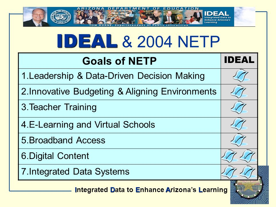IDEAL Integrated Data to Enhance Arizona's Learning 9 IDEAL IDEAL & 2004 NETP Goals of NETP IDEAL 1.Leadership & Data-Driven Decision Making 2.Innovat