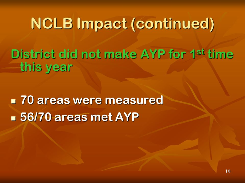 10 NCLB Impact (continued) District did not make AYP for 1 st time this year 70 areas were measured 70 areas were measured 56/70 areas met AYP 56/70 areas met AYP