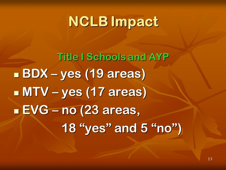 13 NCLB Impact Title I Schools and AYP BDX – yes (19 areas) BDX – yes (19 areas) MTV – yes (17 areas) MTV – yes (17 areas) EVG – no (23 areas, EVG – no (23 areas, 18 yes and 5 no ) 18 yes and 5 no )