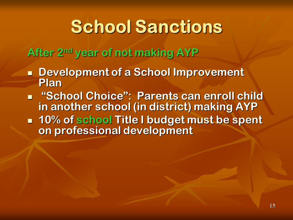 15 School Sanctions After 2 nd year of not making AYP Development of a School Improvement Plan Development of a School Improvement Plan School Choice : Parents can enroll child in another school (in district) making AYP School Choice : Parents can enroll child in another school (in district) making AYP 10% of school Title I budget must be spent on professional development 10% of school Title I budget must be spent on professional development