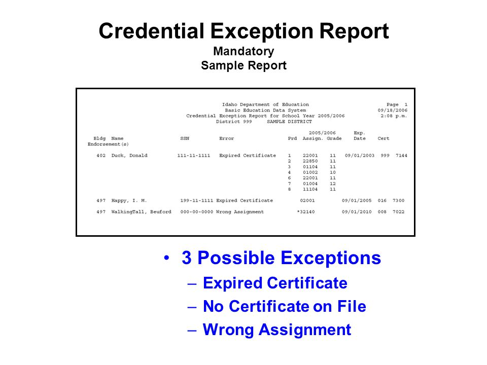 Credential Exception Report Mandatory Sample Report 3 Possible Exceptions –Expired Certificate –No Certificate on File –Wrong Assignment