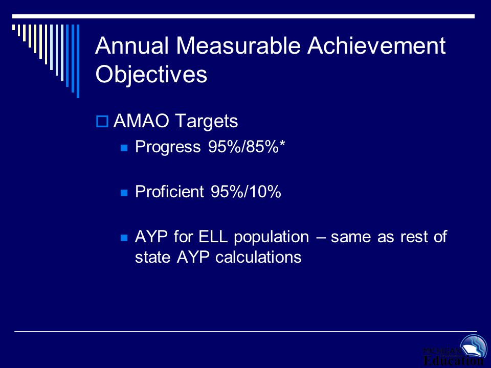 Annual Measurable Achievement Objectives  AMAO Targets Progress 95%/85%* Proficient 95%/10% AYP for ELL population – same as rest of state AYP calcul