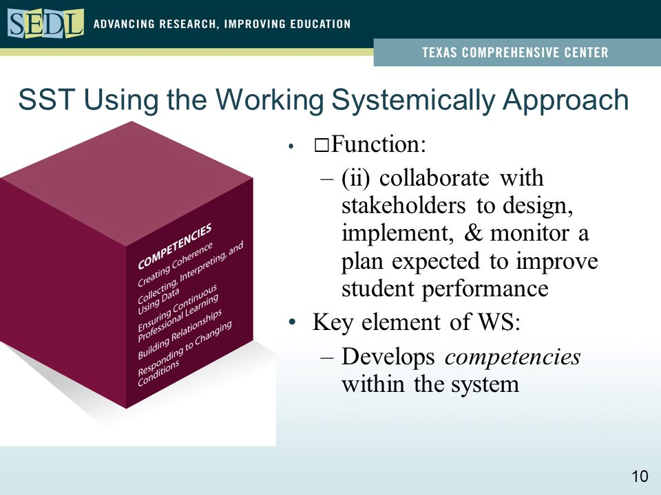 Function: –(ii) collaborate with stakeholders to design, implement, & monitor a plan to improve student performance Key element of WS: –Engages all levels of the system SST Using the Working Systemically Approach 9