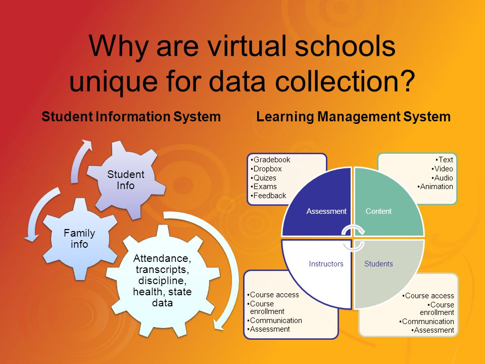 Why are virtual schools unique for data collection.