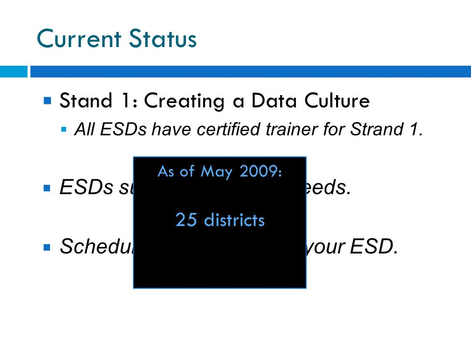 Current Status  Stand 1: Creating a Data Culture  All ESDs have certified trainer for Strand 1.