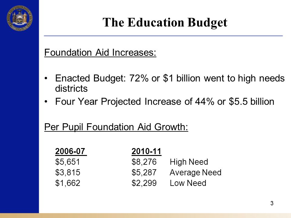 3 Foundation Aid Increases: Enacted Budget: 72% or $1 billion went to high needs districts Four Year Projected Increase of 44% or $5.5 billion Per Pupil Foundation Aid Growth: 2006-07 2010-11 $5,651 $8,276 High Need $3,815 $5,287 Average Need $1,662 $2,299 Low Need