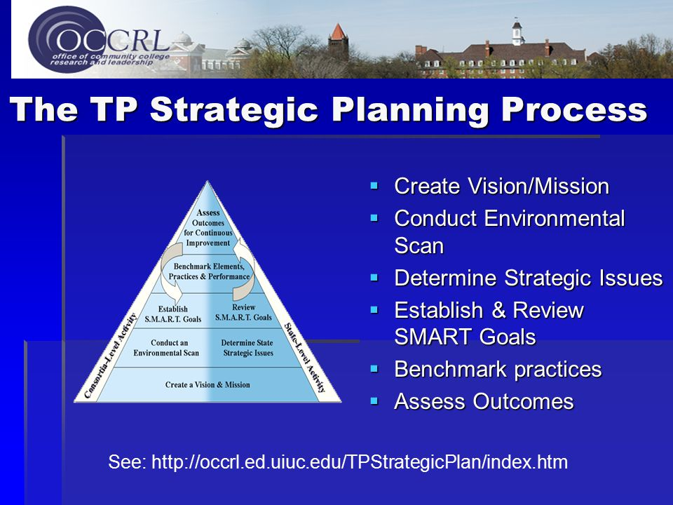 The TP Strategic Planning Process  Create Vision/Mission  Conduct Environmental Scan  Determine Strategic Issues  Establish & Review SMART Goals  Benchmark practices  Assess Outcomes See: http://occrl.ed.uiuc.edu/TPStrategicPlan/index.htm