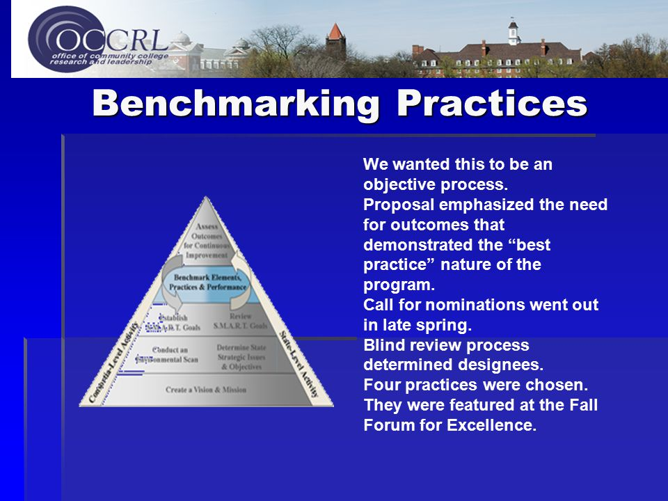 Benchmarking Practices We wanted this to be an objective process.
