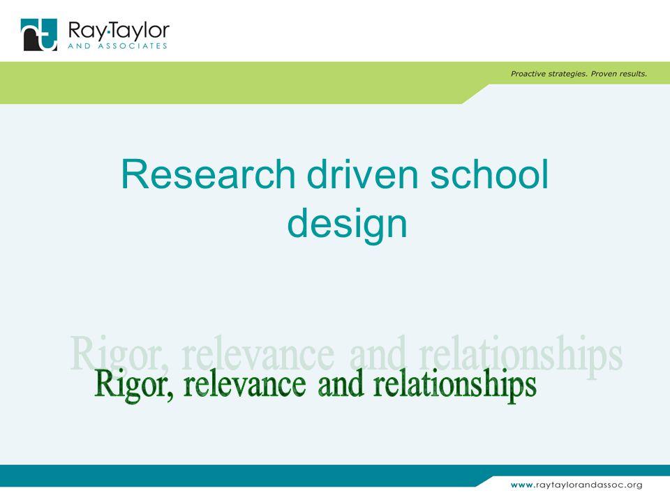 Research driven school design