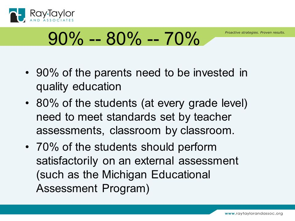 90% -- 80% -- 70% 90% of the parents need to be invested in quality education 80% of the students (at every grade level) need to meet standards set by teacher assessments, classroom by classroom.