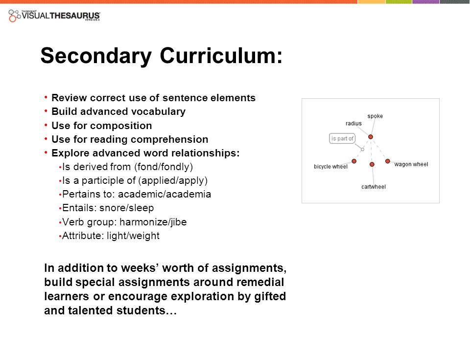 Secondary Curriculum: Review correct use of sentence elements Build advanced vocabulary Use for composition Use for reading comprehension Explore adva