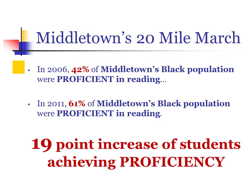 Middletown's 20 Mile March  In 2006, 42% of Middletown's Black population were PROFICIENT in reading…  In 2011, 61% of Middletown's Black population were PROFICIENT in reading.