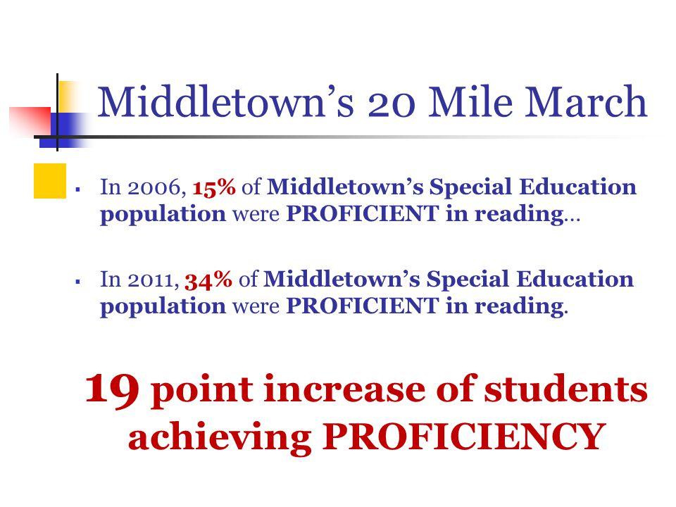 Middletown's 20 Mile March  In 2006, 15% of Middletown's Special Education population were PROFICIENT in reading…  In 2011, 34% of Middletown's Special Education population were PROFICIENT in reading.