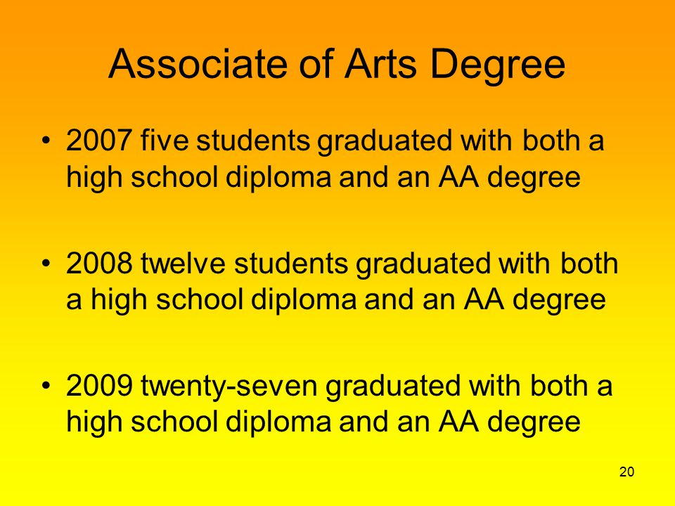 Associate of Arts Degree 2007 five students graduated with both a high school diploma and an AA degree 2008 twelve students graduated with both a high school diploma and an AA degree 2009 twenty-seven graduated with both a high school diploma and an AA degree 20
