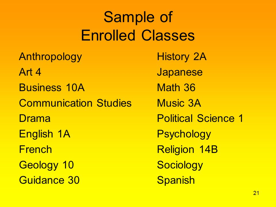 Sample of Enrolled Classes AnthropologyHistory 2A Art 4Japanese Business 10AMath 36 Communication StudiesMusic 3A DramaPolitical Science 1 English 1APsychology FrenchReligion 14B Geology 10Sociology Guidance 30Spanish 21