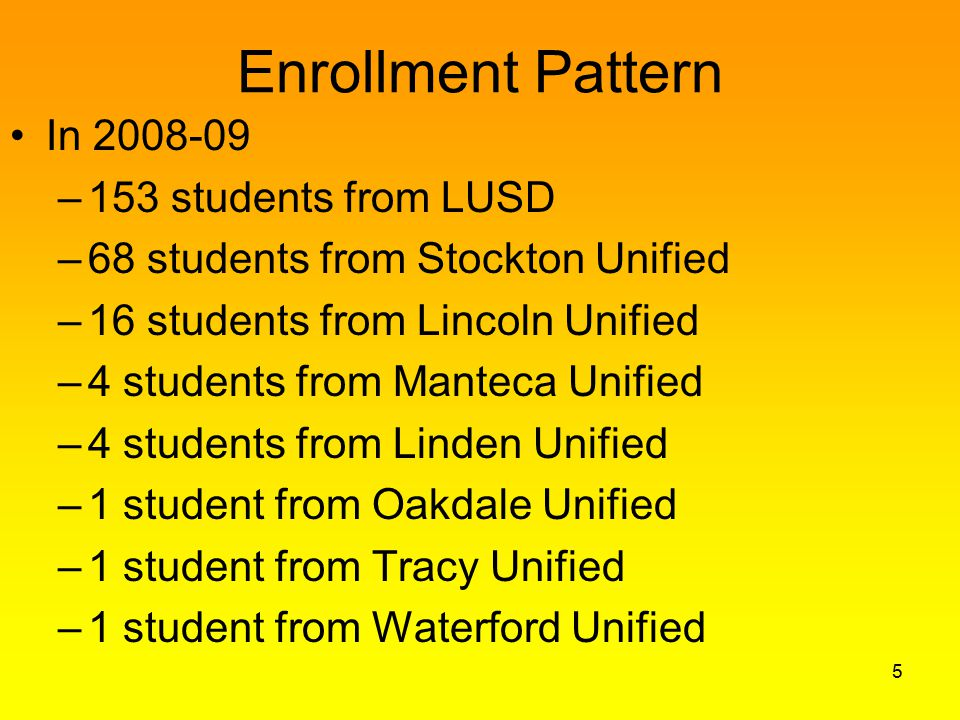 Enrollment Pattern In 2008-09 –153 students from LUSD –68 students from Stockton Unified –16 students from Lincoln Unified –4 students from Manteca Unified –4 students from Linden Unified –1 student from Oakdale Unified –1 student from Tracy Unified –1 student from Waterford Unified 5