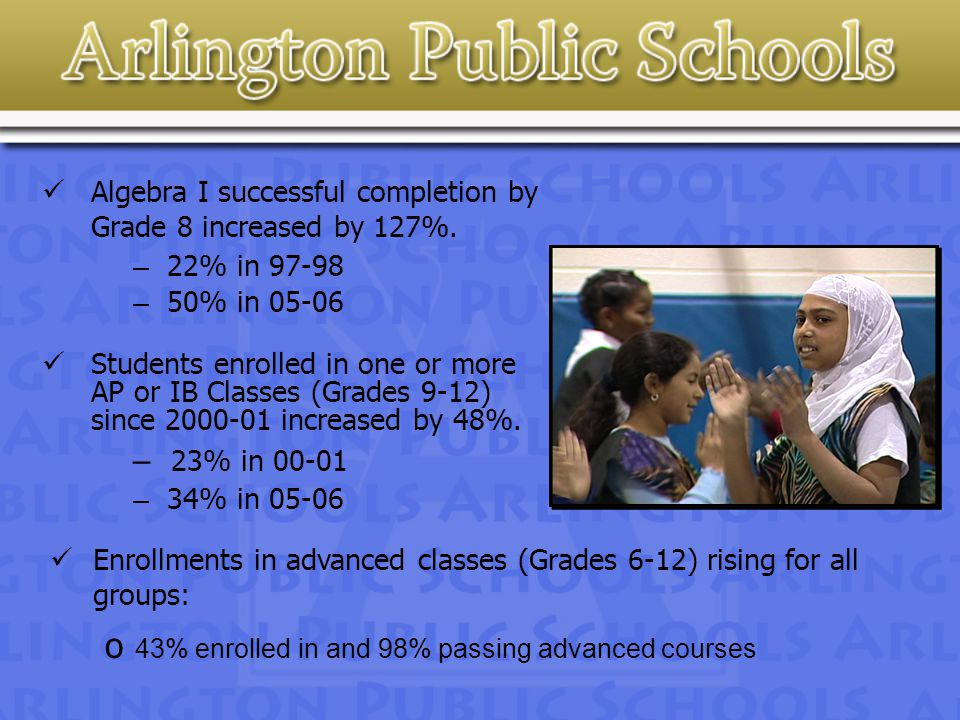 Algebra I successful completion by Grade 8 increased by 127%.