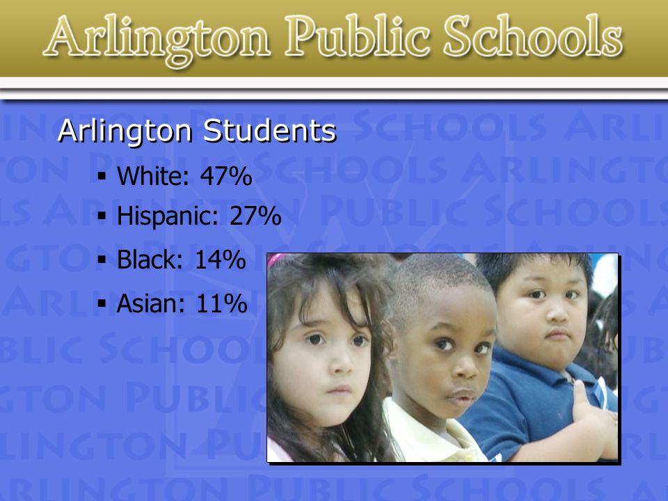 Arlington Students  White: 47%  Hispanic: 27%  Black: 14%  Asian: 11%