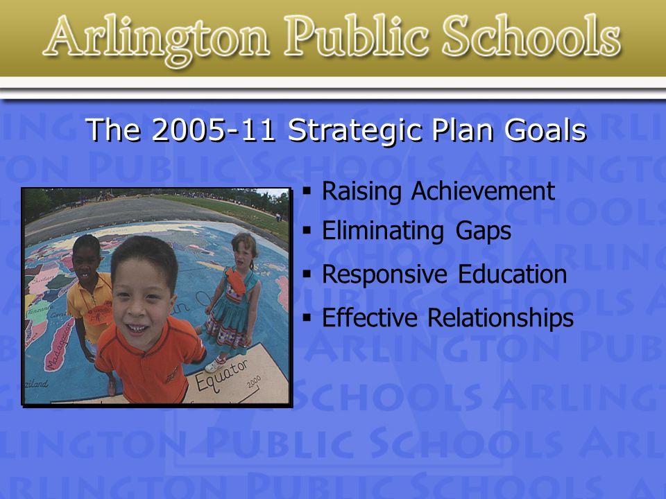 The 2005-11 Strategic Plan Goals  Raising Achievement  Eliminating Gaps  Responsive Education  Effective Relationships
