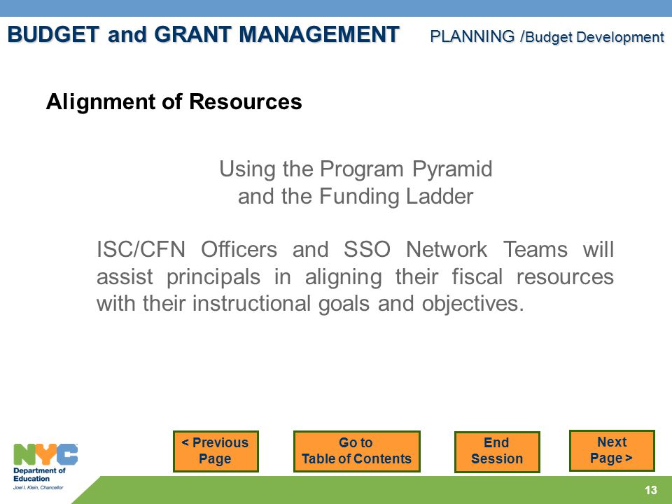 13 BUDGET and GRANT MANAGEMENT PLANNING / Budget Development < Previous Page Next Page > 13 Alignment of Resources Using the Program Pyramid and the Funding Ladder ISC/CFN Officers and SSO Network Teams will assist principals in aligning their fiscal resources with their instructional goals and objectives.