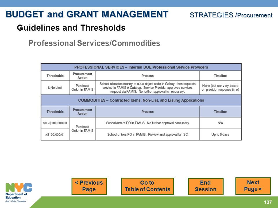 137 < Previous Page Next Page > Professional Services/Commodities BUDGET and GRANT MANAGEMENT STRATEGIES / Procurement Go to Table of Contents End Session Guidelines and Thresholds