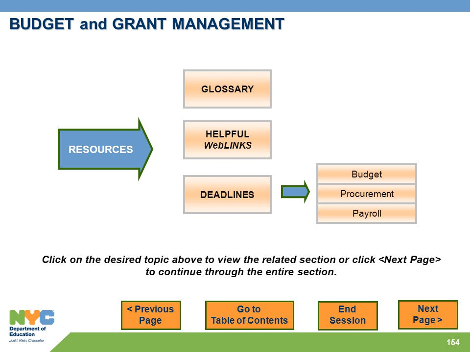 154 HELPFUL WebLINKS GLOSSARY RESOURCES < Previous Page Next Page > DEADLINES Procurement Payroll Budget BUDGET and GRANT MANAGEMENT Click on the desired topic above to view the related section or click to continue through the entire section.