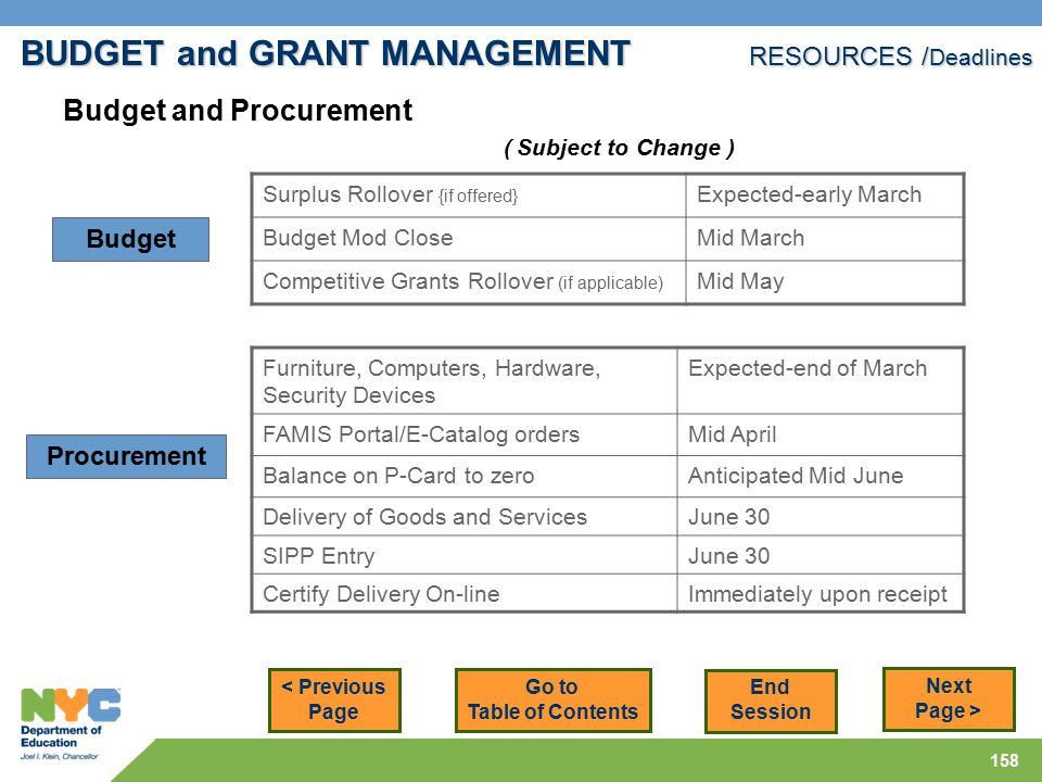 158 < Previous Page Next Page > Budget and Procurement ( Subject to Change ) Surplus Rollover {if offered} Expected-early March Budget Mod CloseMid March Competitive Grants Rollover (if applicable) Mid May Furniture, Computers, Hardware, Security Devices Expected-end of March FAMIS Portal/E-Catalog ordersMid April Balance on P-Card to zeroAnticipated Mid June Delivery of Goods and ServicesJune 30 SIPP EntryJune 30 Certify Delivery On-lineImmediately upon receipt Budget Procurement BUDGET and GRANT MANAGEMENT RESOURCES / Deadlines Go to Table of Contents End Session