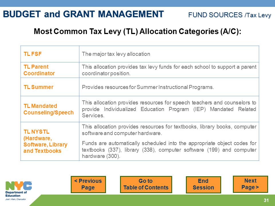 31 BUDGET and GRANT MANAGEMENT FUND SOURCES /Tax Levy < Previous Page Next Page > TL FSFThe major tax levy allocation TL Parent Coordinator This allocation provides tax levy funds for each school to support a parent coordinator position.