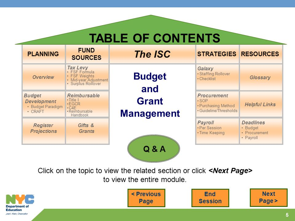 6 BUDGET and GRANT MANAGEMENT Budget Development Register Projections PLANNING Click on the desired topic above to view the related section or click to continue through the entire section.