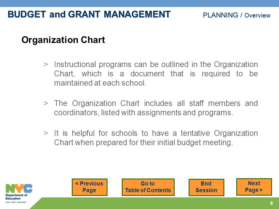 9 > Allows the School Leadership Team (SLT) an opportunity to assess the effectiveness of current instructional programs.