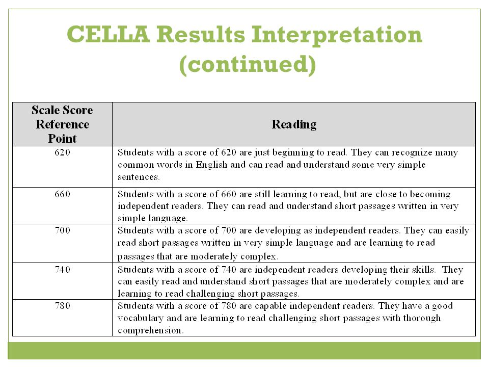 CELLA Results Interpretation (continued)
