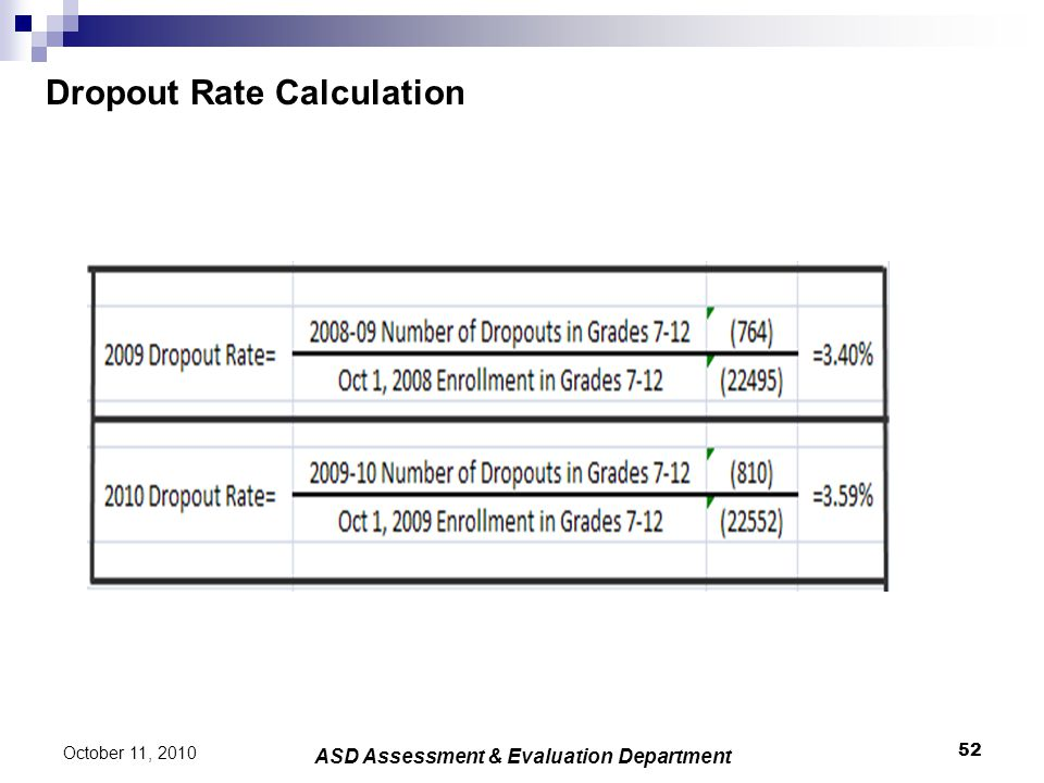 Dropout Rate Calculation 52 October 11, 2010 ASD Assessment & Evaluation Department